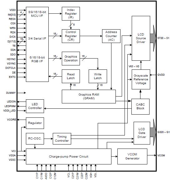 2.4 TFT LCD Module Block Diagram