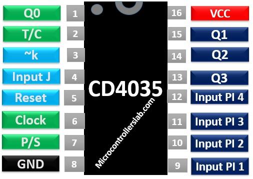 CD4035 pinout diagram