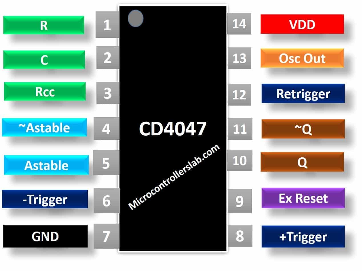 CD4047 pinout diagram pin configuration