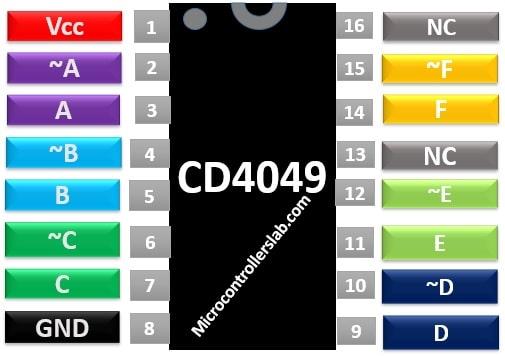 CD4049 Hex inverter pinout diagram