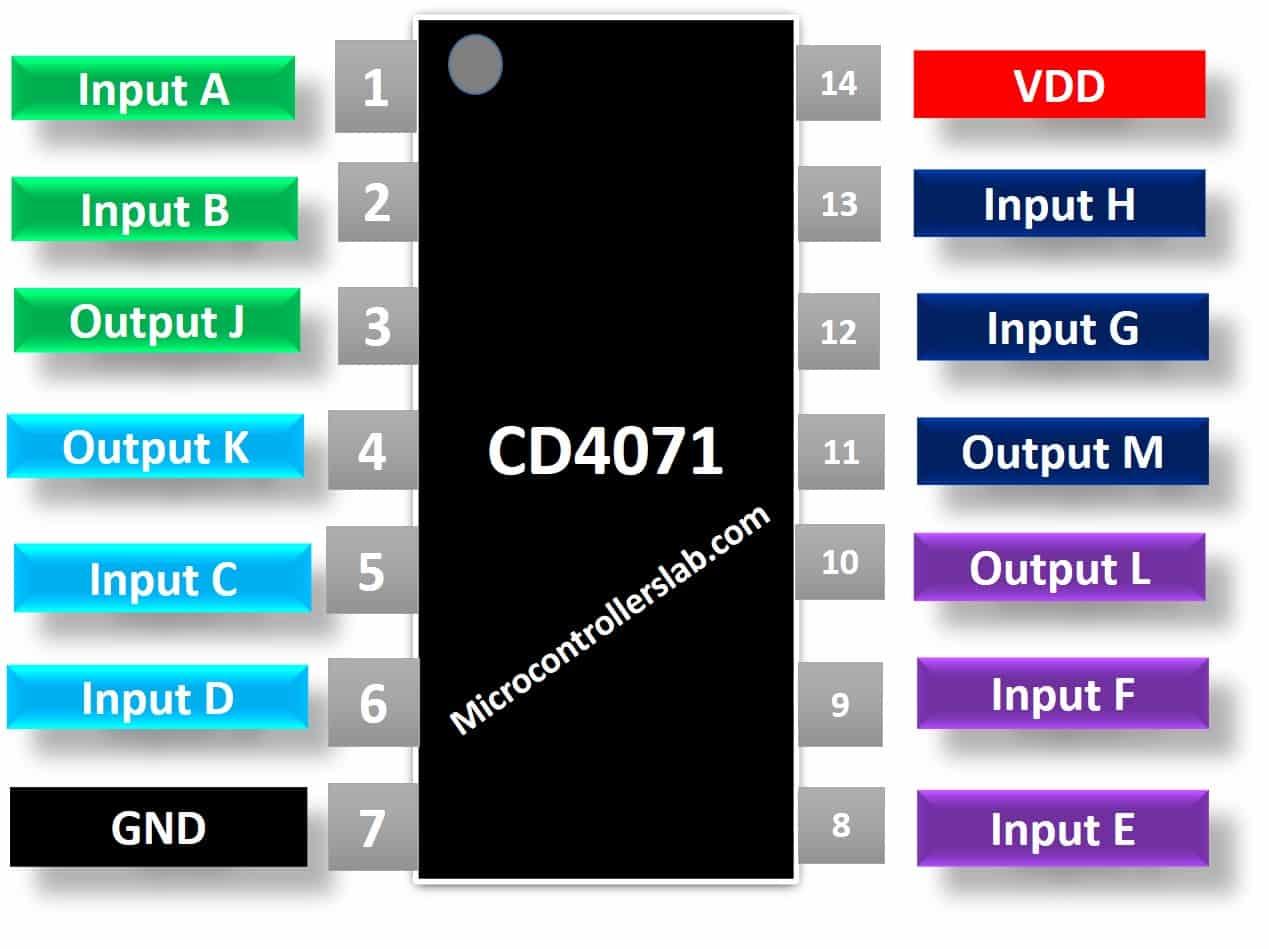 CD4071 pinout diagram quad OR gate