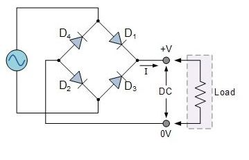 Full bridge circuit diagram with load connected