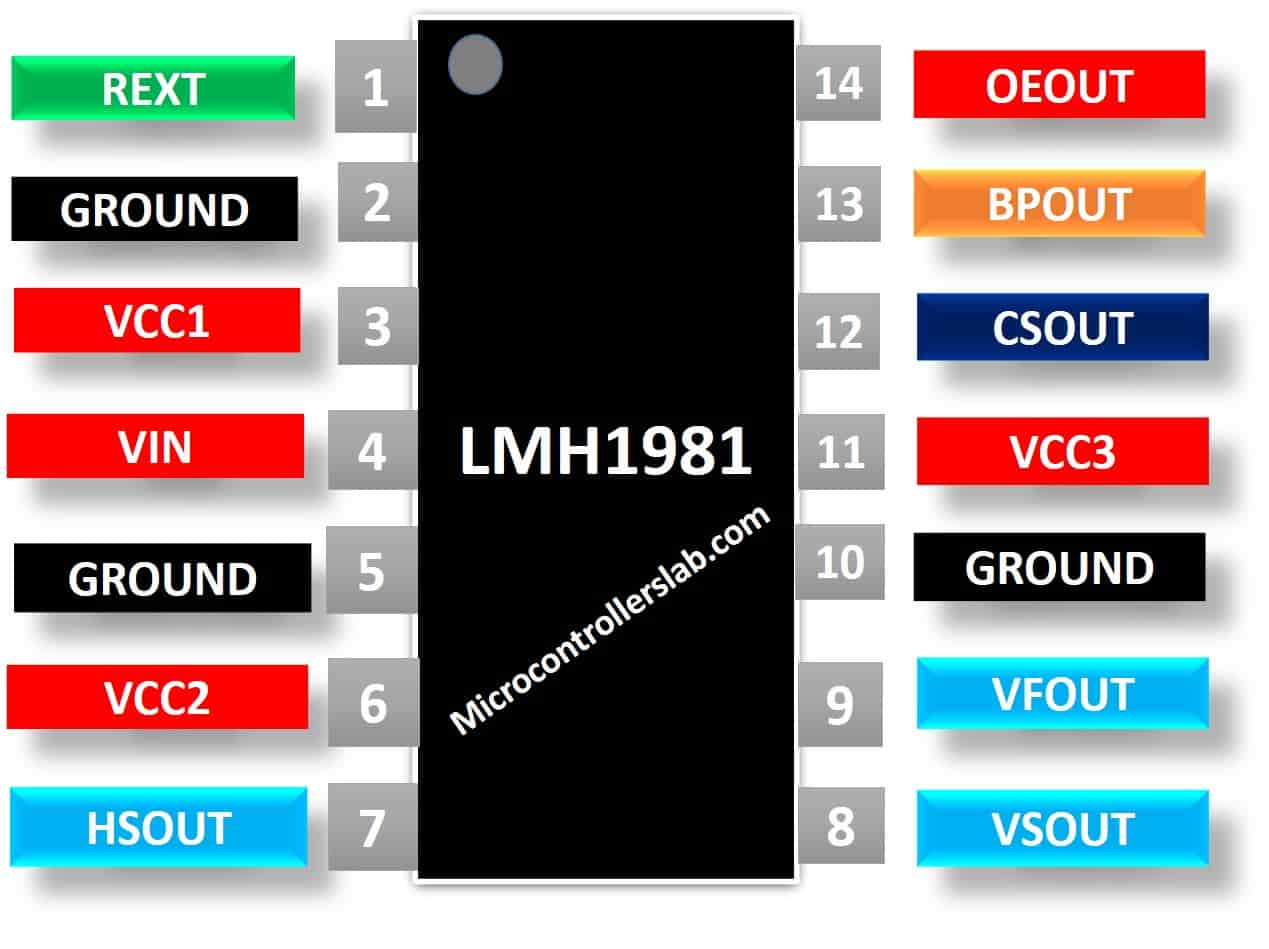 Lmh1981 Video Sync Separator Ic Pinout  Example Circuit  Applications
