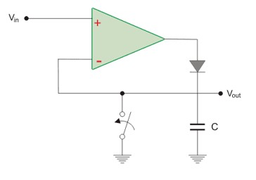 MC33171 Peak detector circuit example