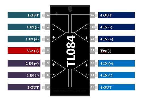 TL084 pinout diagram