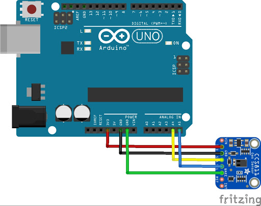 CCS811 interfacing with Arduino