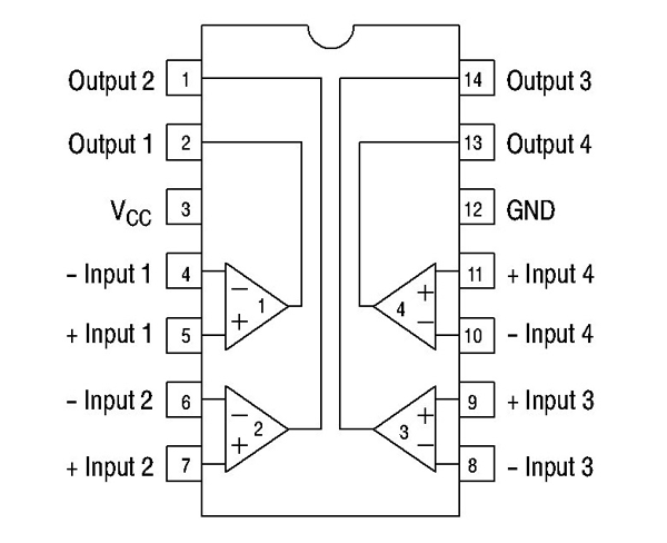 Internal comparator layout