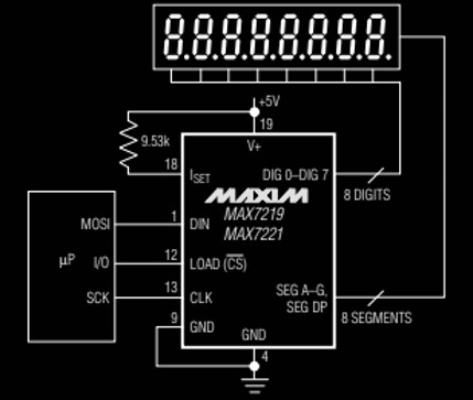 MAX7219 simple example circuit with connecion diagram