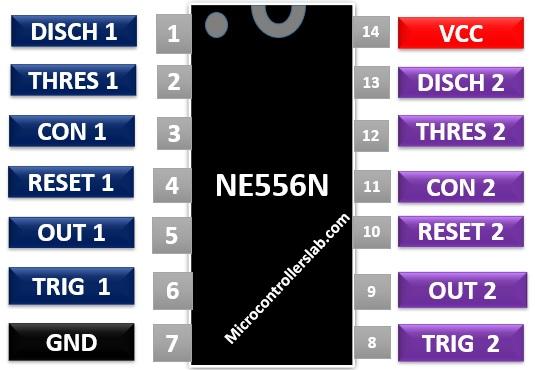 NE556 pinout diagram dual timer ic