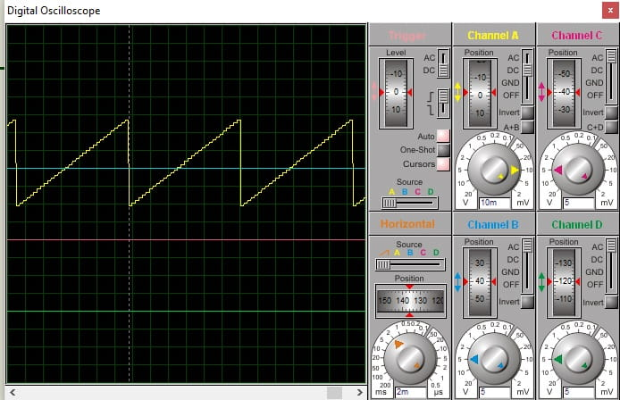 PIC Microcontroller DAC to generate sawtooth waveform simulation result