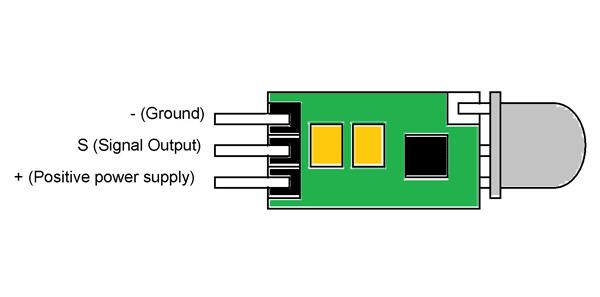 hc-sr505 pir motion sensor pinout
