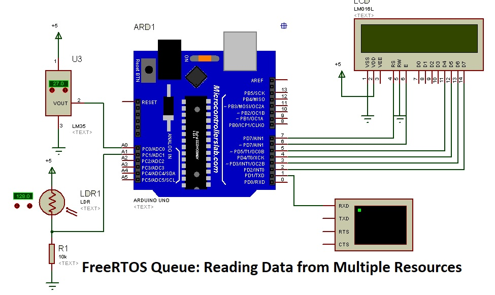 Arduino FreeRTOS Queue structure example receiving data from multiple resources