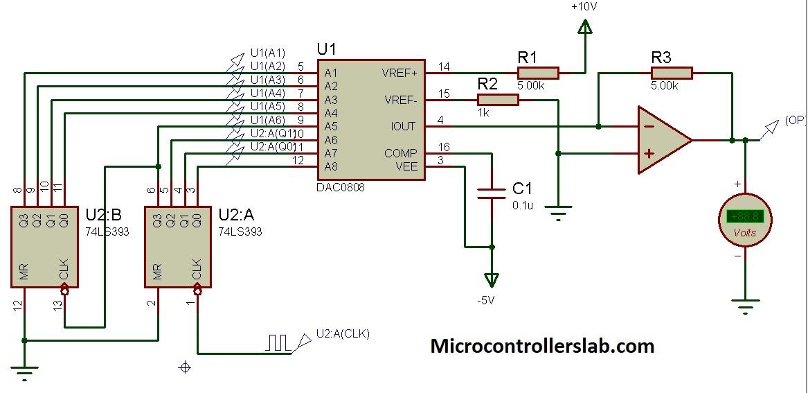 DAC0808 Generate analog signal circuit diagram proteus simulation