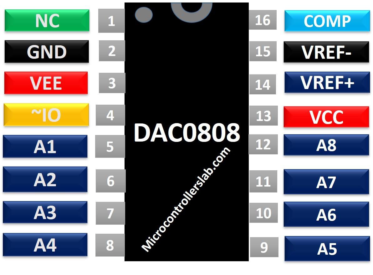 DAC0808 pinout diagram