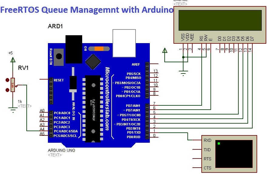FreeRTOS queue example with LCD and ADC circuit diagram