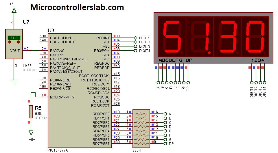 LM35 temperature sensor with 7-segment display using pic microcontroller