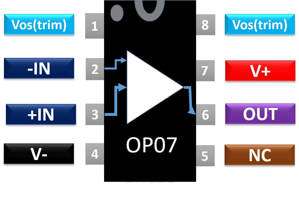 OP07 pinout diagram