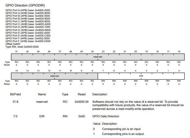 GPIODIR register TMC4C123G ARM Cortex M4 Microcontroller