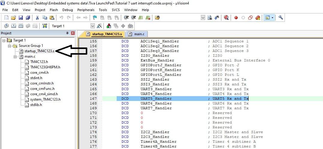 UART interrupt handler function TM4C123 Tiva C
