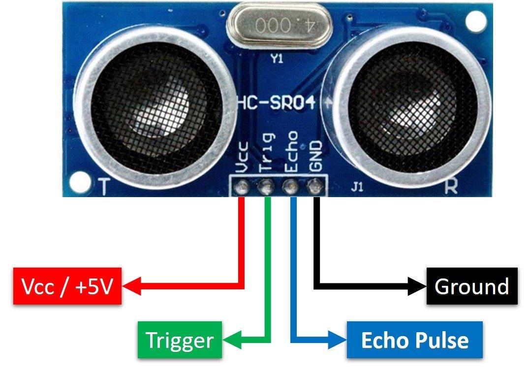 HC-SR04 Ultrasonic Sensor Pinout diagram