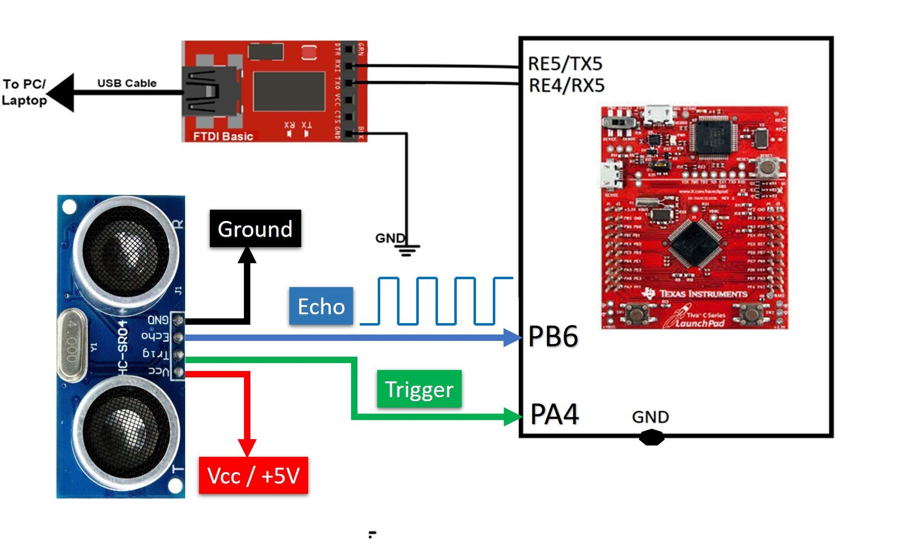 HC-SR04 Ultrasonic Sensor interfacing with TM4C123 Tiva C launchpad distance measurement