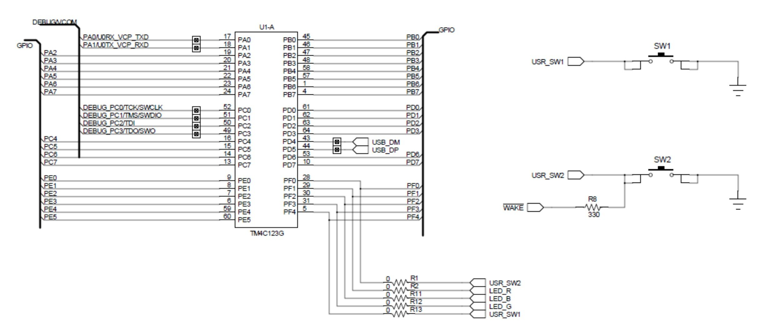 TM4C123 GPIO Interrupt example with push button as an input