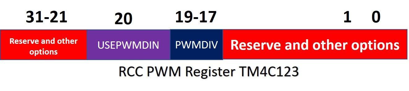 TM4C123 RCC PWM Register