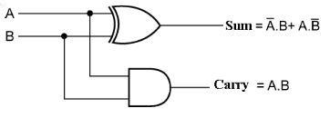 1 bit adder circuit diagram