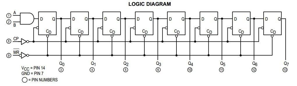 interal logic diagram