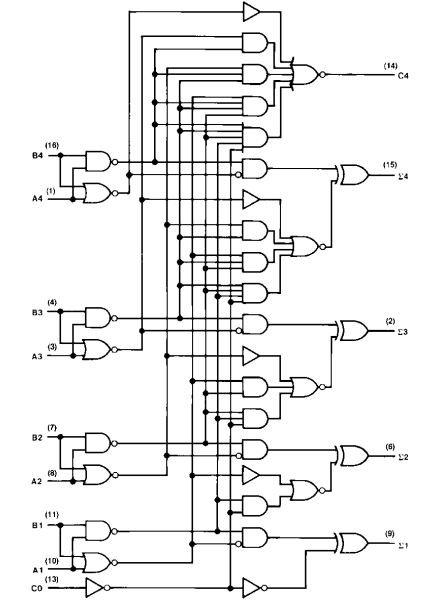 74LS83 internal circuit diagram