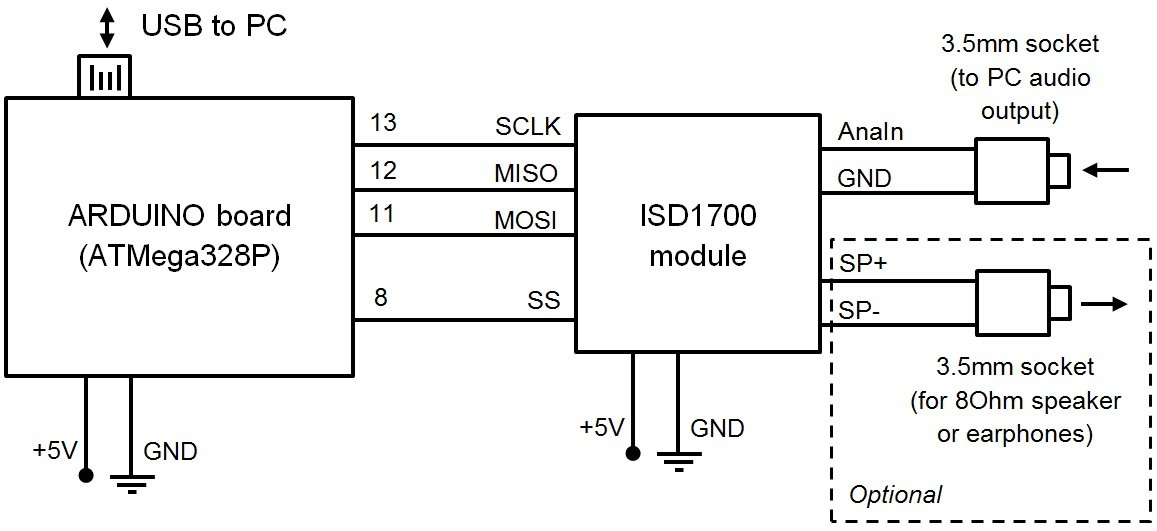 ISD1760 interfacing with Arduino or microcontroller