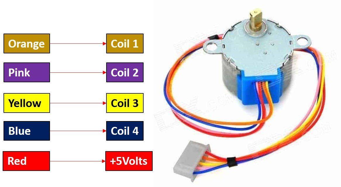 28BYJ-48 stepper motor pinout diagram