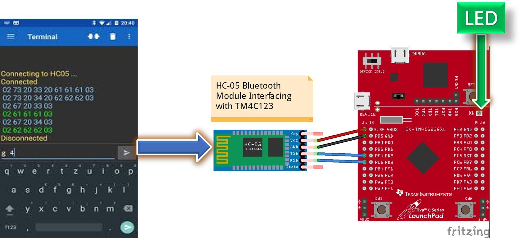 Control LED with TM4C123 and HC05 with Andriod application