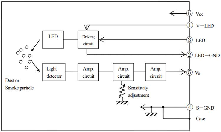 GP2Y1010AU0F optical dust sensor working