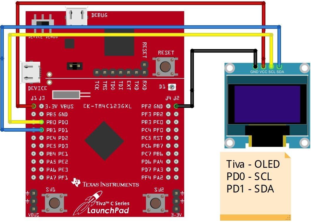 OLED interfacing with TM4C123G Tiva Launchpad