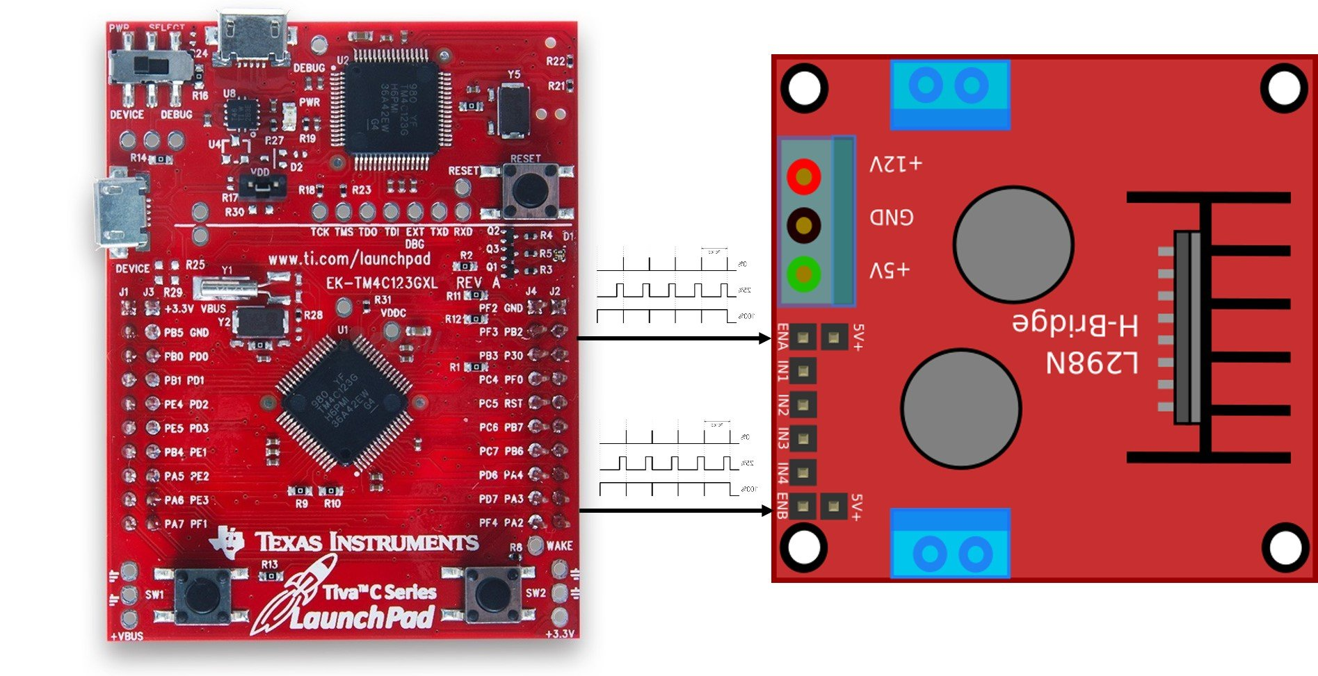 PWM signal to L298N from TM4C123 Tiva Launchpad