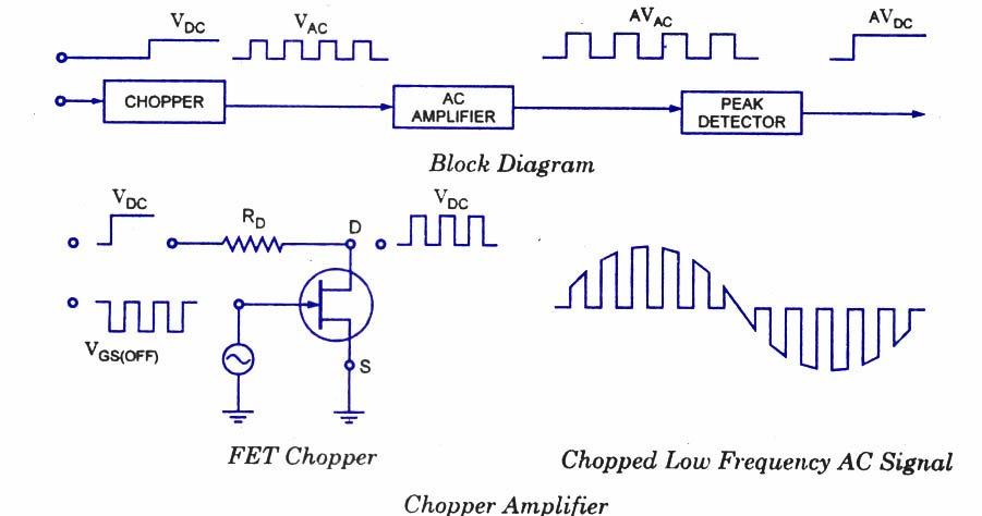 2N5457 based chopper circuit
