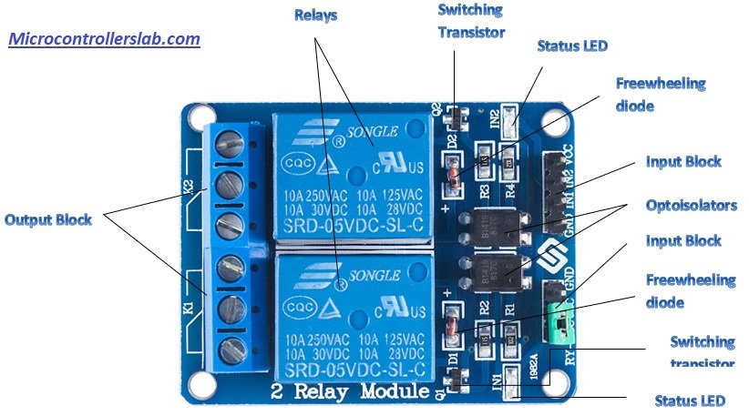 5V Dual Channel Relay Module components