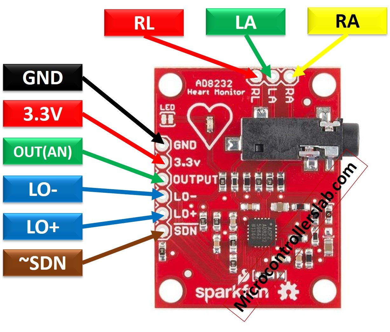 AD8232 ECG Module pinout diagram pin configuration