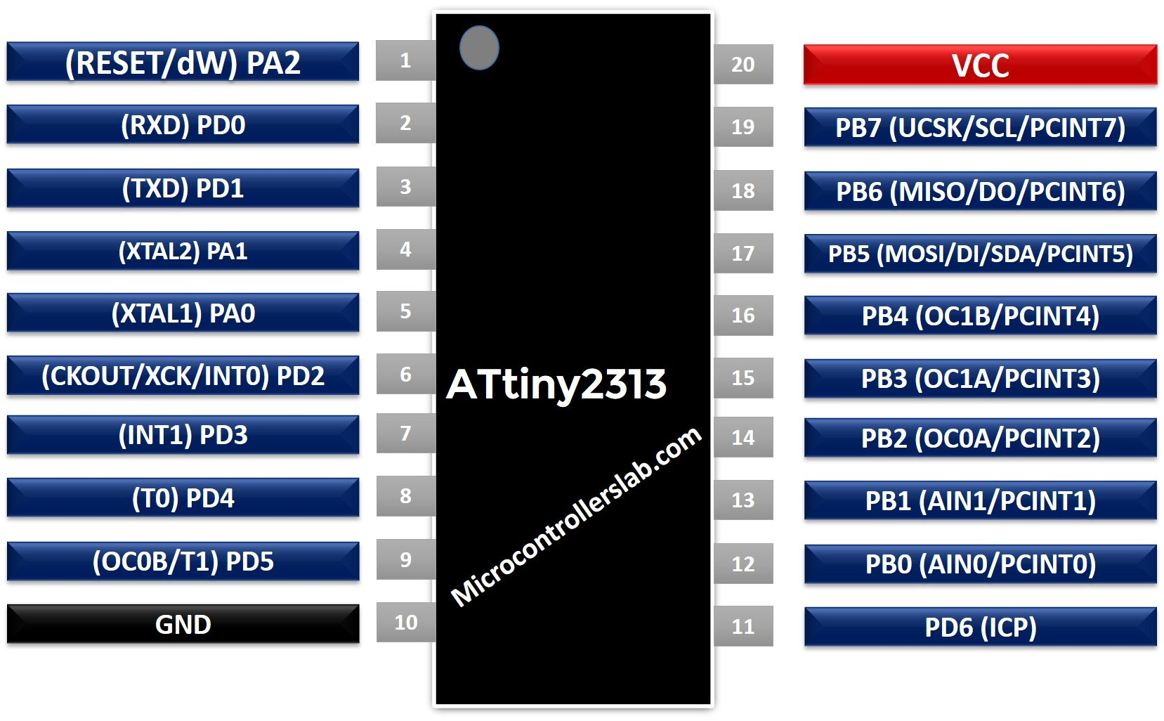 ATtiny2313 pinout diagram 8-bit AVR Microcontroller