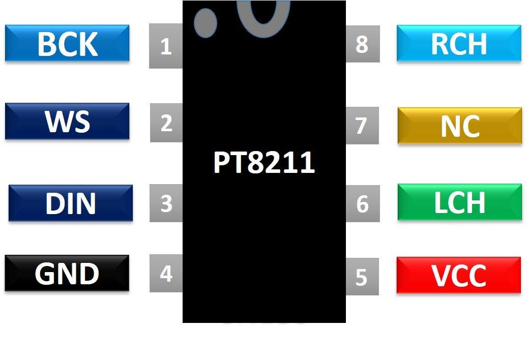 PT8211 DAC Pinout diagram