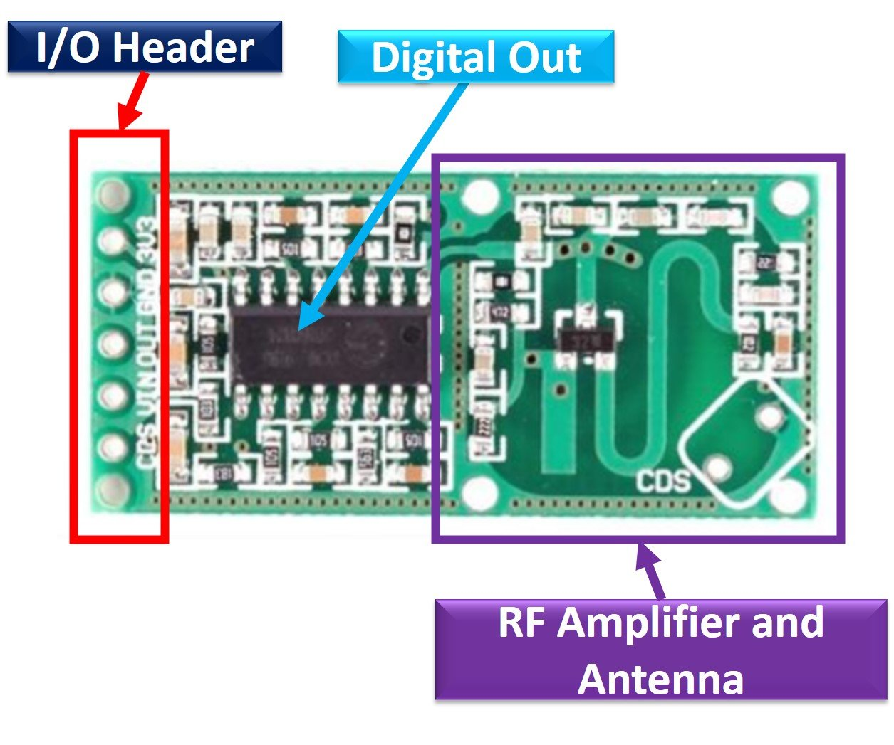 RCWL0516 Microwave Distance Sensor Module components