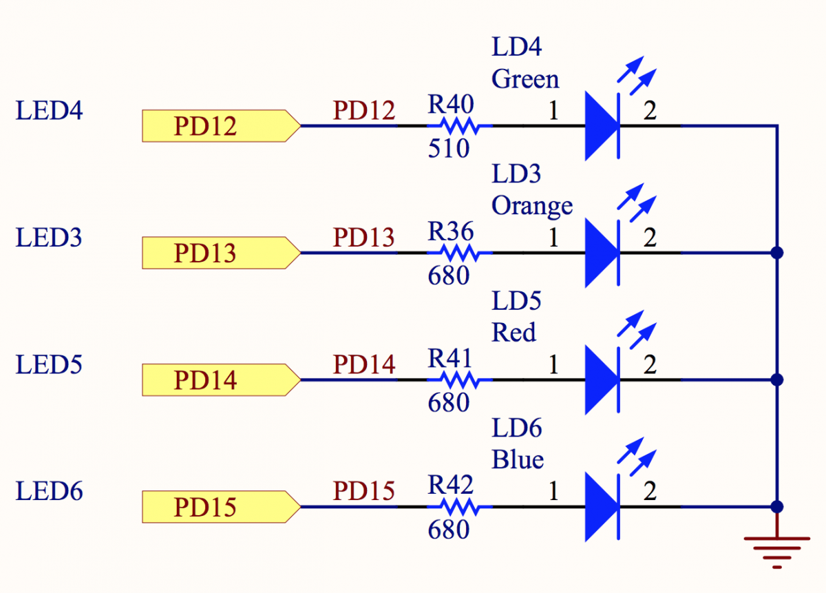 STM32F4 Discovery onboard LED pins connection diagram