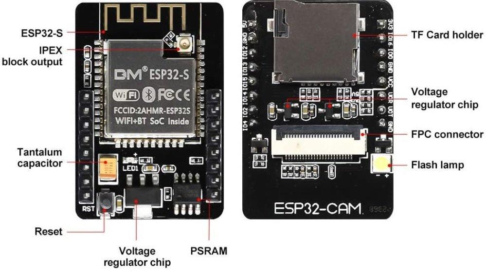 AI thinker ESP32 components
