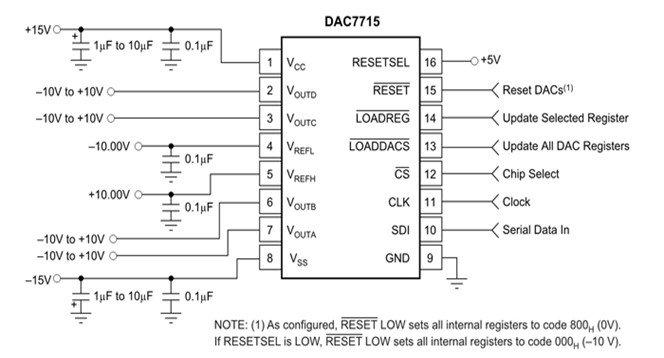 DAC7715 DAC example circuit