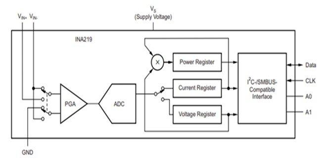 INA219 IC internal circuit