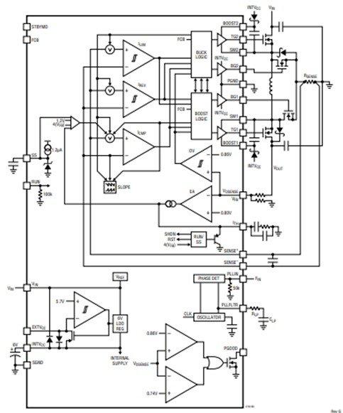 LTC3780 IC block diagram