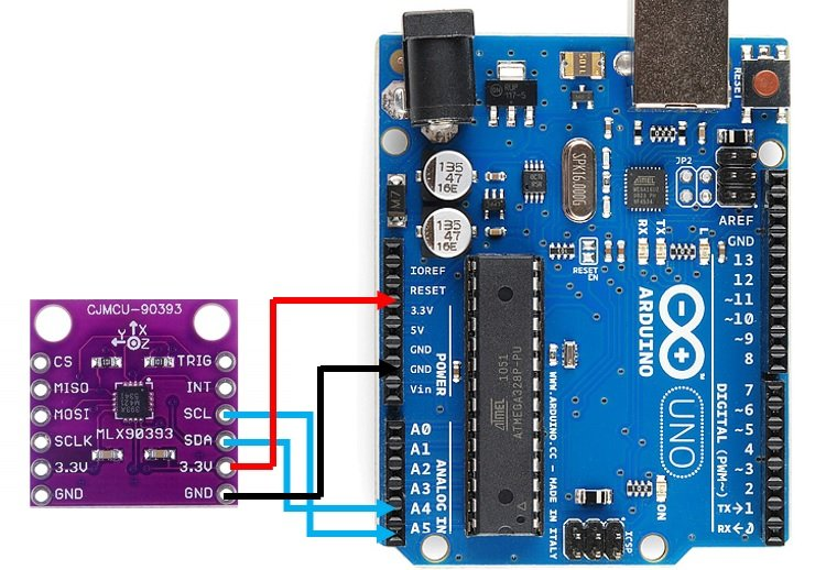 MLX90393 Digital Hall Sensor Module interfacing with Arduino