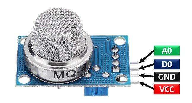 MQ-4 Methane Gas Sensor pinout diagram