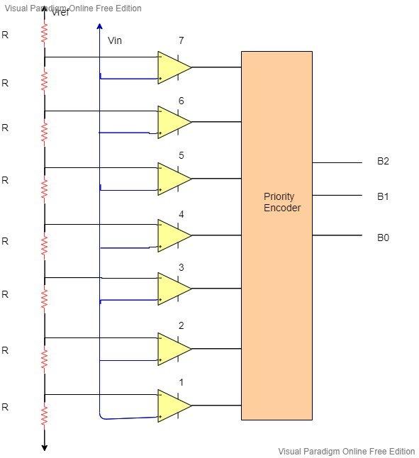 3-bit flash adc circuit